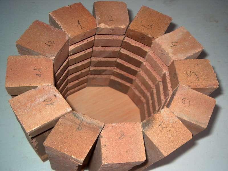 todas las fotos y adems dependern de las dimensiones de los materiales a emplear para construir el horno ladrillos resistencia etc